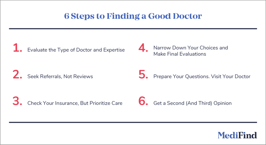 steps to finding a good doctor