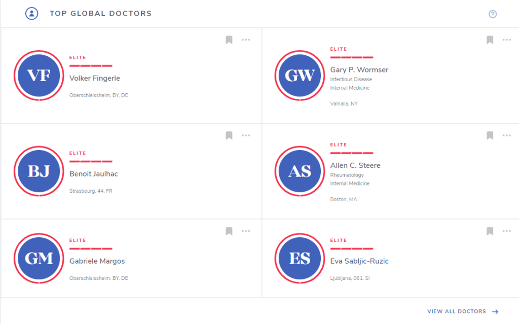 top global doctors