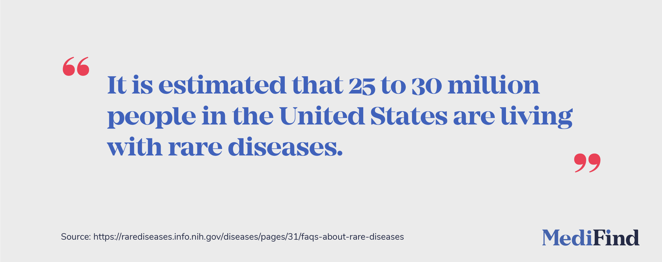 25 to 30 million people are living with a rare disease