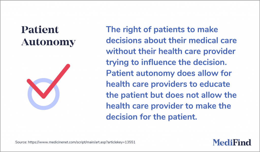What is Patient Autonomy