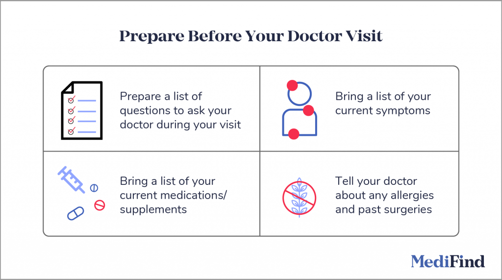 Prepare Before Your Doctor Visit