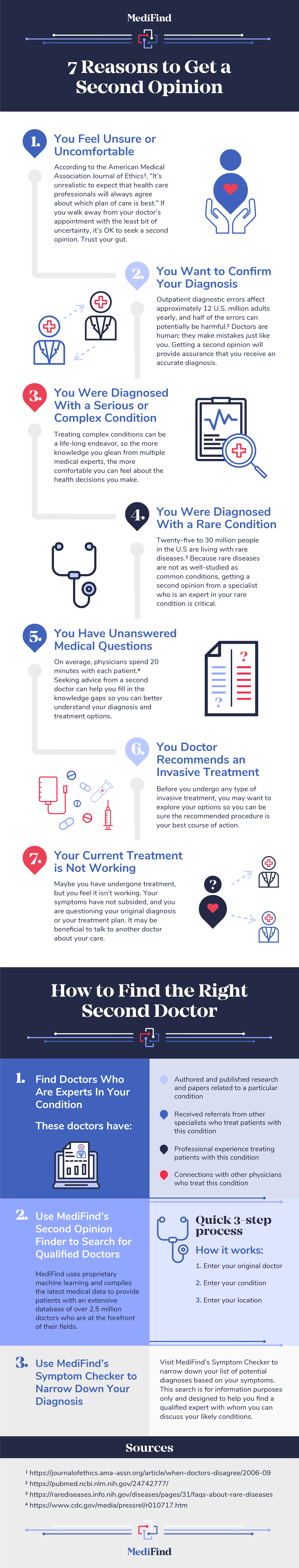 7 Reasons to Get a Second Opinion