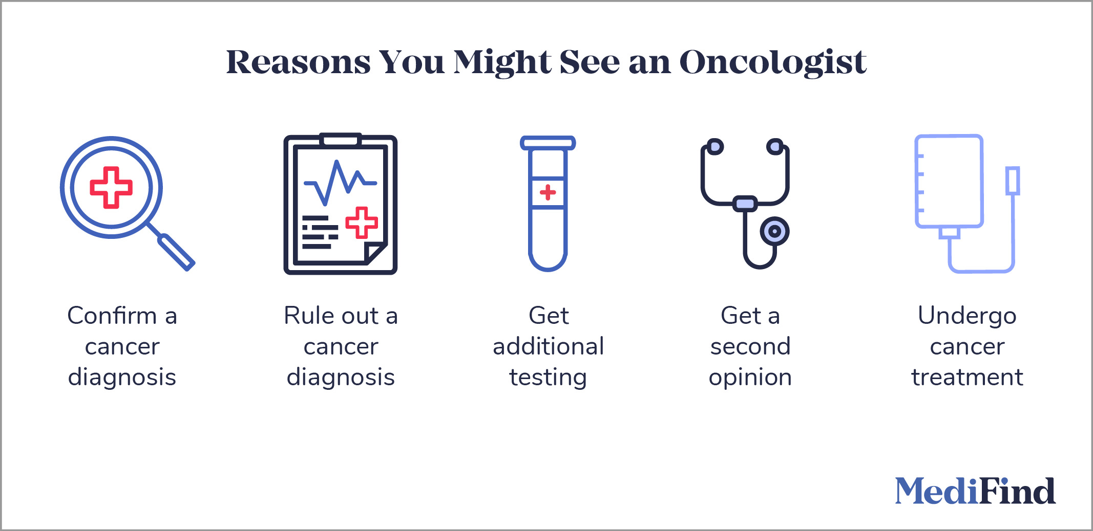 Reasons to See an Oncologist