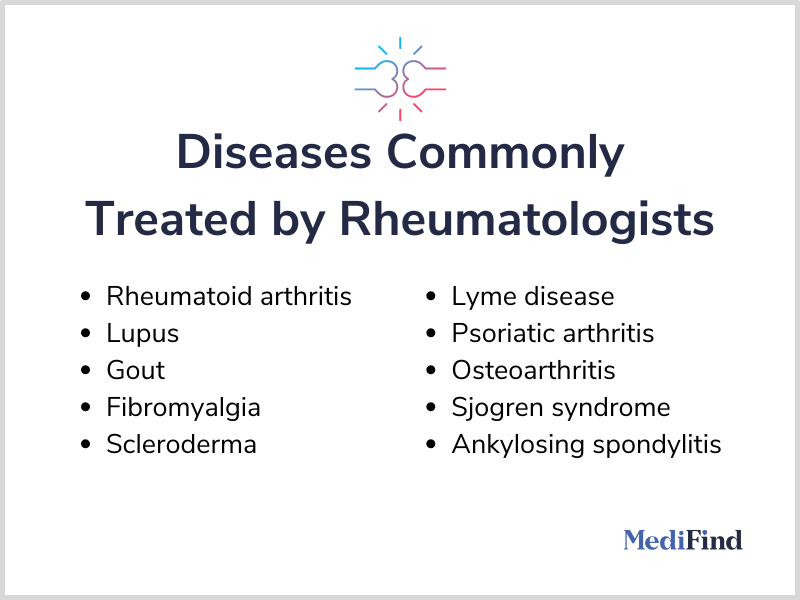 Diseases commonly treated by rheumatologists