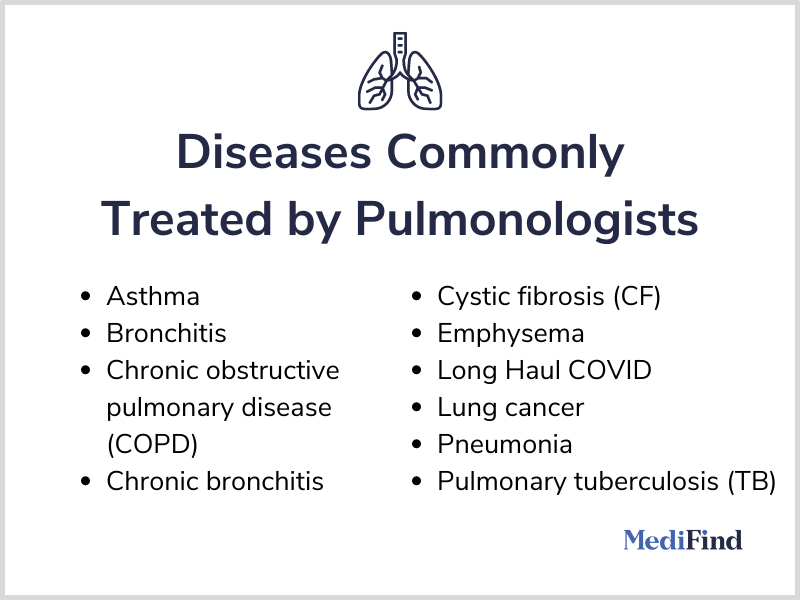 Diseases commonly treated by Pulmonologists